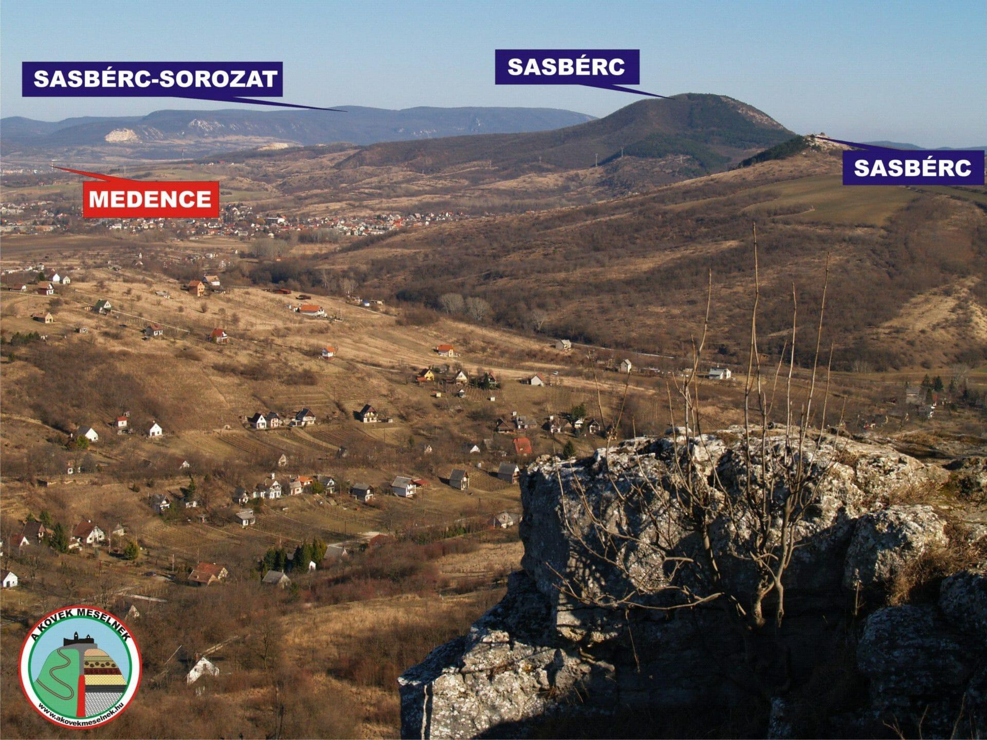 Sasbérc (litoszféra)