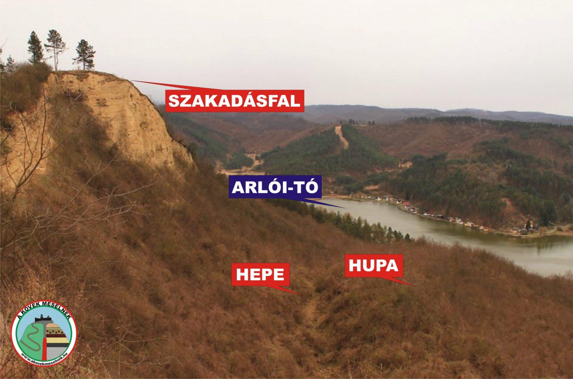 Suvadásos tó (hidroszféra)