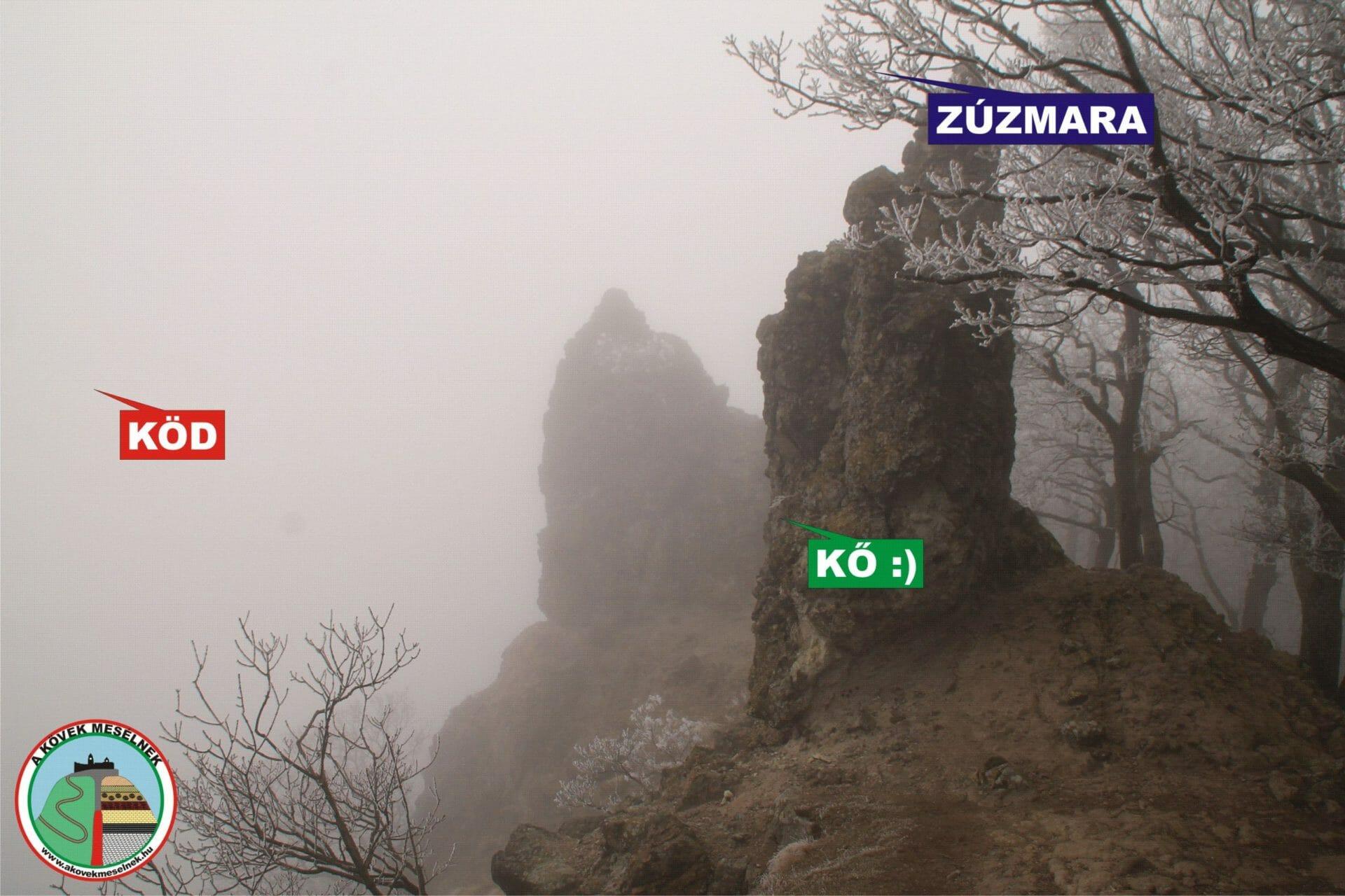 Zúzmara és köd (atmoszféra)